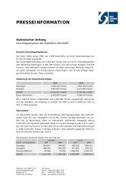 Daten und Fakten des Kieler Hafens - IKZM-D Lernen