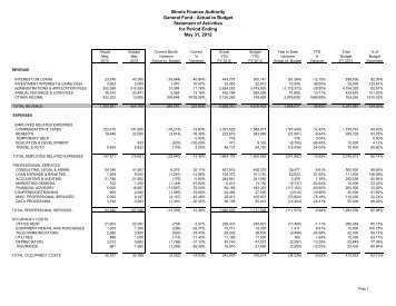 Dec 2012 illinois finance authority for 2012 bpc financial template