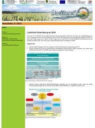 Newsletter 2 I 2012 - Ilek-Westlausitz