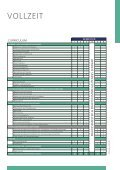 Gesundheitsmanagement Bachelor - Seite 5