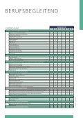 Gesundheitsmanagement Bachelor - Seite 7