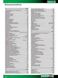 Von A - Z Stichwortverzeichnis
