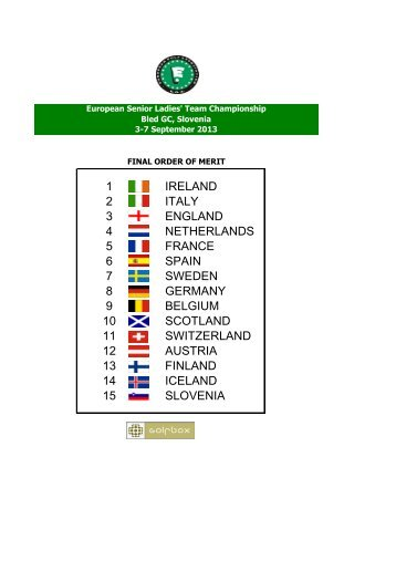 complete results - European Golf Association