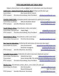 PTO VOLUNTEER LIST REVISED 2012 - TeacherWeb