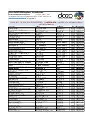 Participating HVAC Contractor List 04.02.10.xlsx