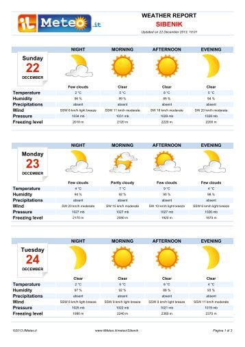 Weather Report Sibenik - Il Meteo.it