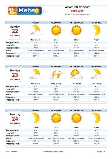 Weather Report Sibenik - Il Meteo.it