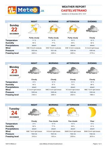 Weather Report Castelvetrano - Il Meteo.it