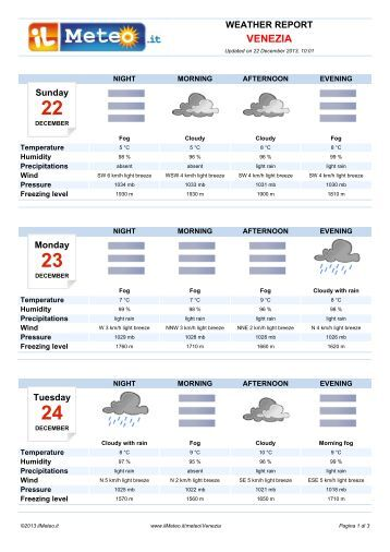 Weather Report Venezia - Il Meteo.it