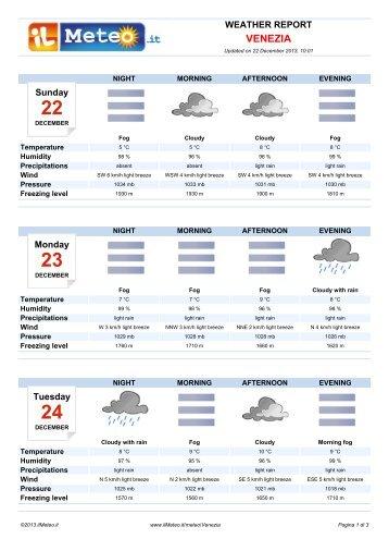 Weather Report Venezia - Il Meteo.it
