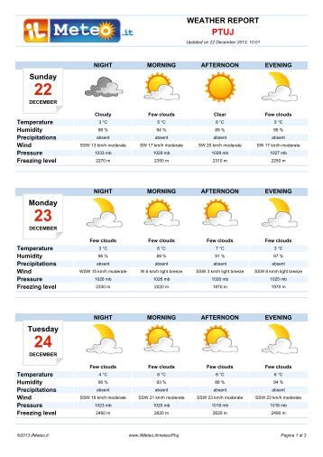 Weather Report Ptuj - Il Meteo.it