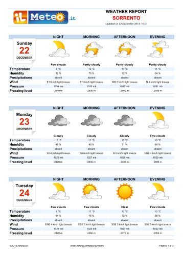 Weather Report Sorrento - Il Meteo.it