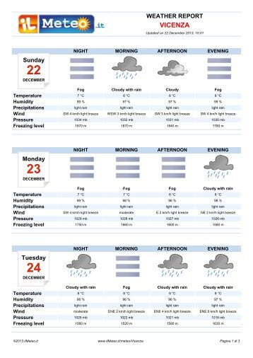 Weather Report Vicenza - Il Meteo.it