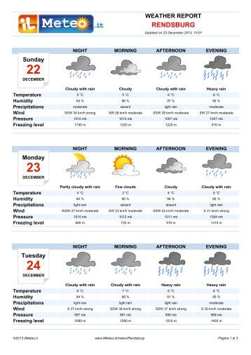 Weather Report Rendsburg - Il Meteo.it