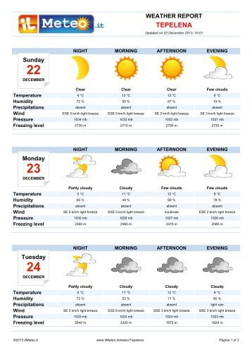 Weather Report Tepelena - Il Meteo.it