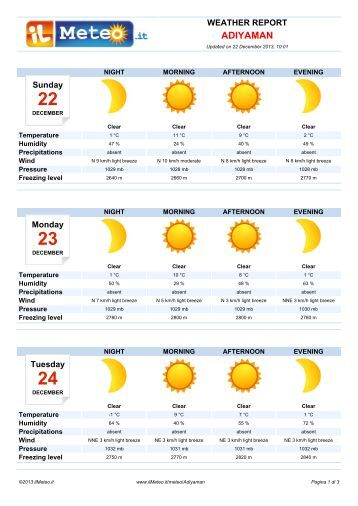 Weather Report Adiyaman - Il Meteo.it