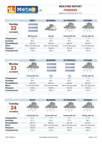 Weather Report Fonzaso - Il Meteo.it