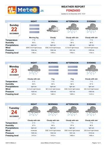 Weather Report Fonzaso - Il Meteo.it