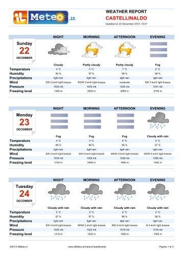 Weather Report Castellinaldo - Il Meteo.it
