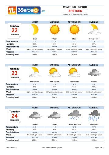 Weather Report Spetses - Il Meteo.it