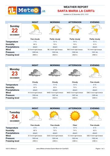 Weather Report Santa Maria la Carità - IL METEO.IT
