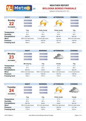 Weather Report Bologna Borgo Panigale - Il Meteo.it