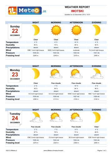 Weather Report Imotski - Il Meteo.it