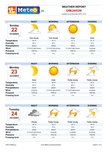 Weather Report Oimjakon - Il Meteo.it