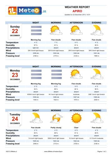 Weather Report Apiro - IL METEO.IT