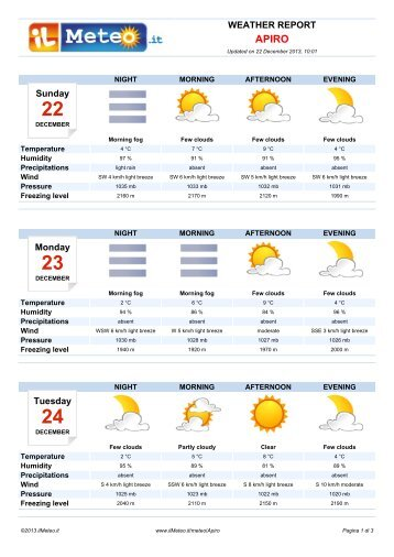 Weather Report Apiro - IL METEO.IT