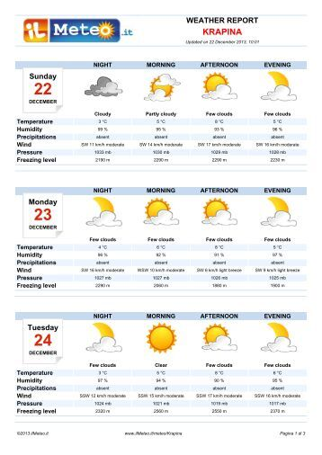 Weather Report Krapina - Il Meteo.it