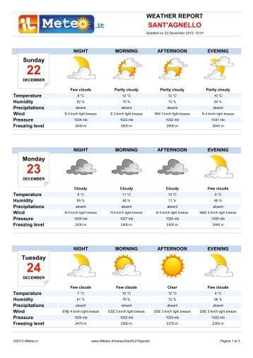 Weather Report Sant'Agnello - Il Meteo.it
