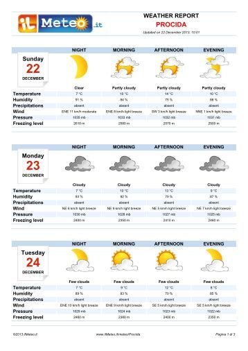 Weather Report Procida - IL METEO.IT
