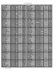 ILR Faculty/Staff Directory Abowd, John 607-255-8024 261 I JMA7 ...