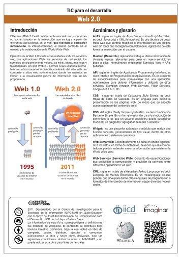 06. Web 2.0 - Imaginar