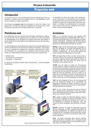 03. Proyectos web - Imaginar