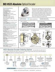 BEI HS35 Absolute Optical Encoder - Ä°maj Teknik