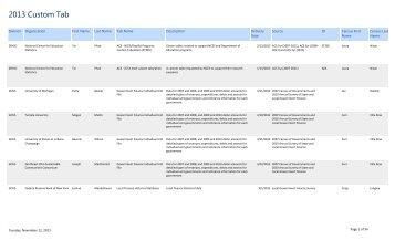 2013 Custom Tabulation Requests - Census Bureau