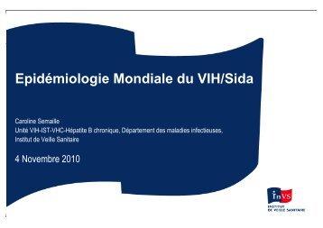 HIV prevalence - IMEA