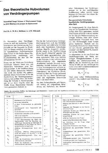 Das theoretische Hubvolumen von Verdrängerpumpen