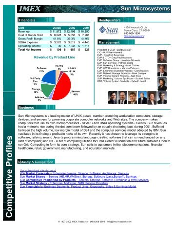 Competitive Pro files - IMEX Research