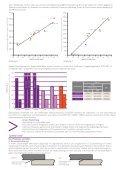 Rostfreier Stahl und Korrosion - Aperam - Page 3