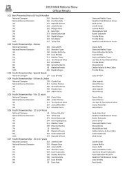 2012 IMHR National Show Results