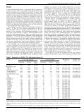 AURKA F31I Polymorphism and Breast Cancer Risk in BRCA1 and ... - Page 4