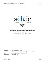 SCHAC Attribute Definitions for Individual Data