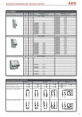 Schede tecniche - Page 3