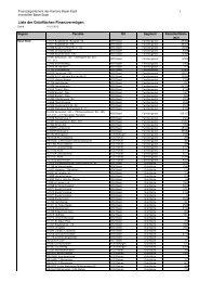 Liste Grünflächen Finanzvermögen - Immobilien Basel-Stadt
