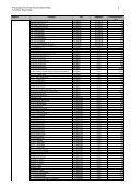 Liste Grünflächen Finanzvermögen - Immobilien Basel-Stadt - Page 2