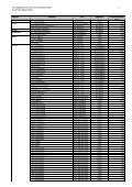 Liste Grünflächen Finanzvermögen - Immobilien Basel-Stadt - Page 7