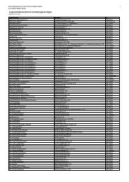 Liste Liegenschaften Verwaltungsvermögen - Immobilien Basel-Stadt